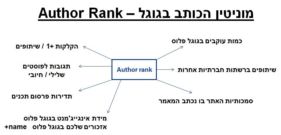 author12