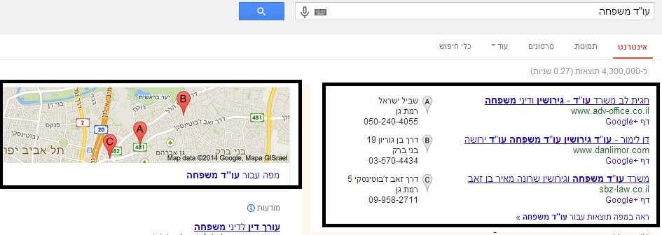 google local 1