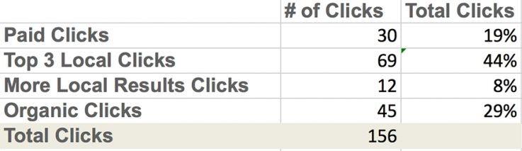 clicks 2