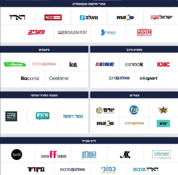 אתרים שניתן לפרסם בהם באאוטבריין